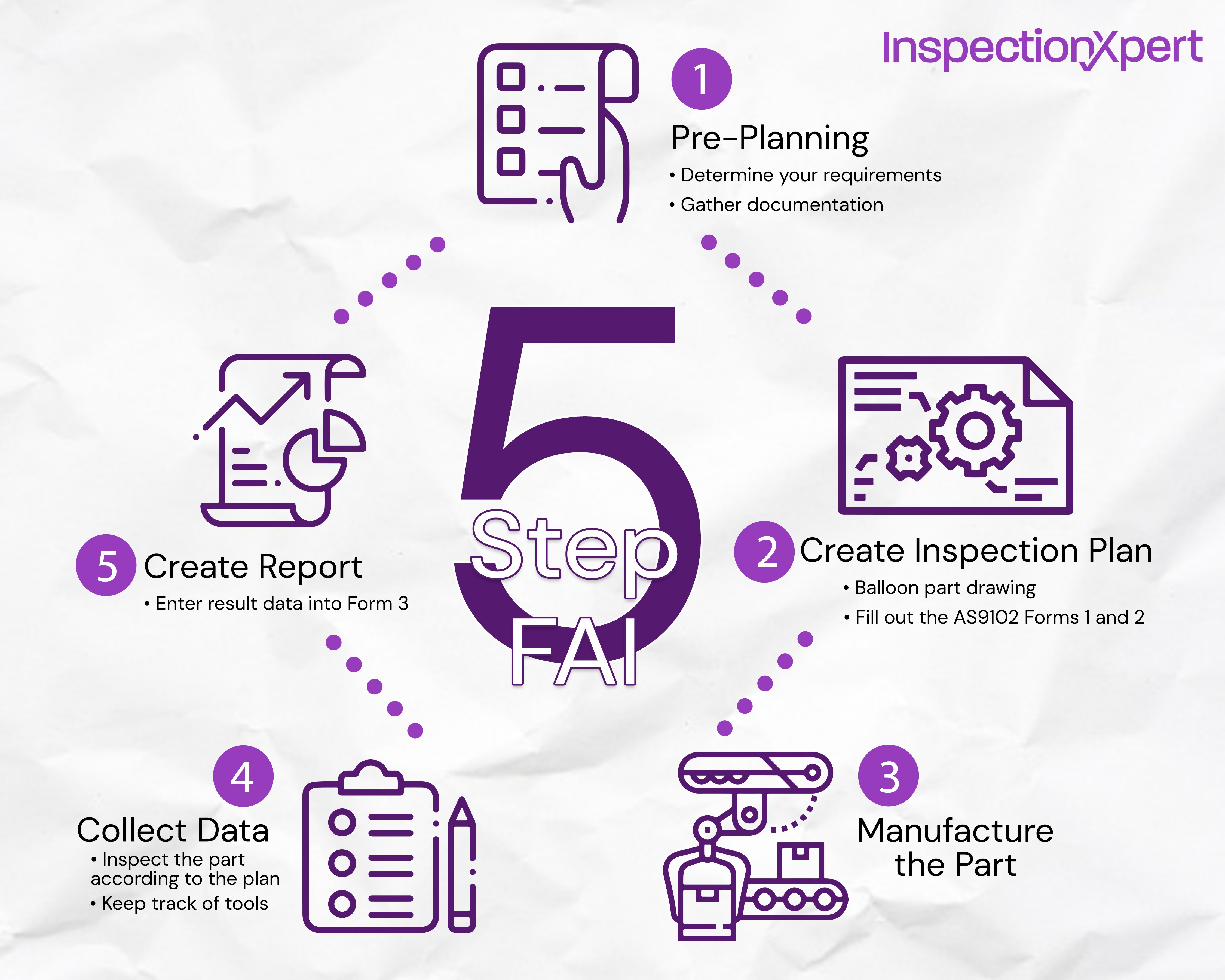 How To Create A First Article Inspection Report In 5 Steps