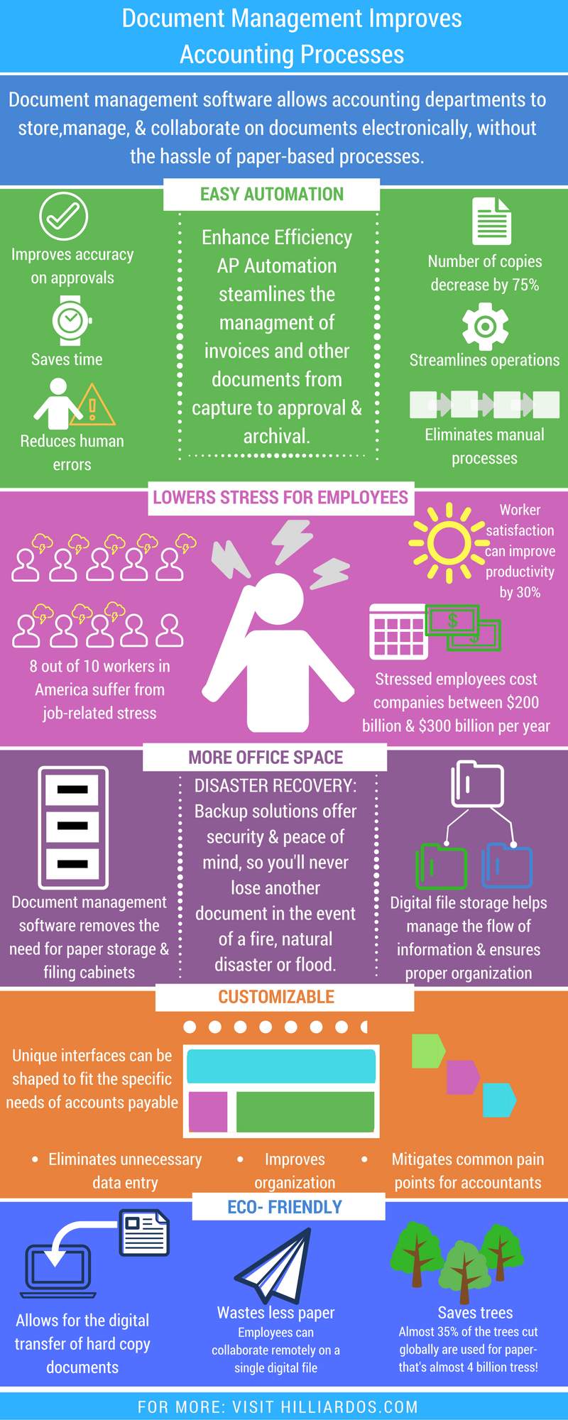 Document_Management_improves_AP-infographic_1.png