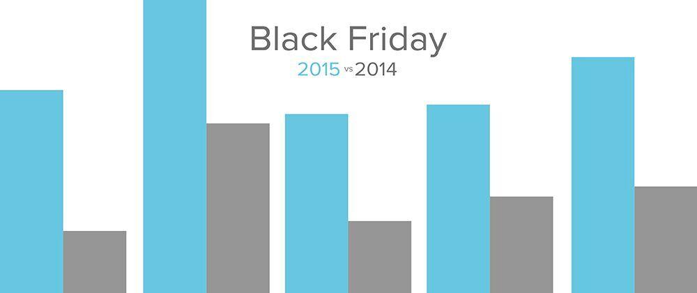 Yieldify Black Friday eCommerce Statistics Blog