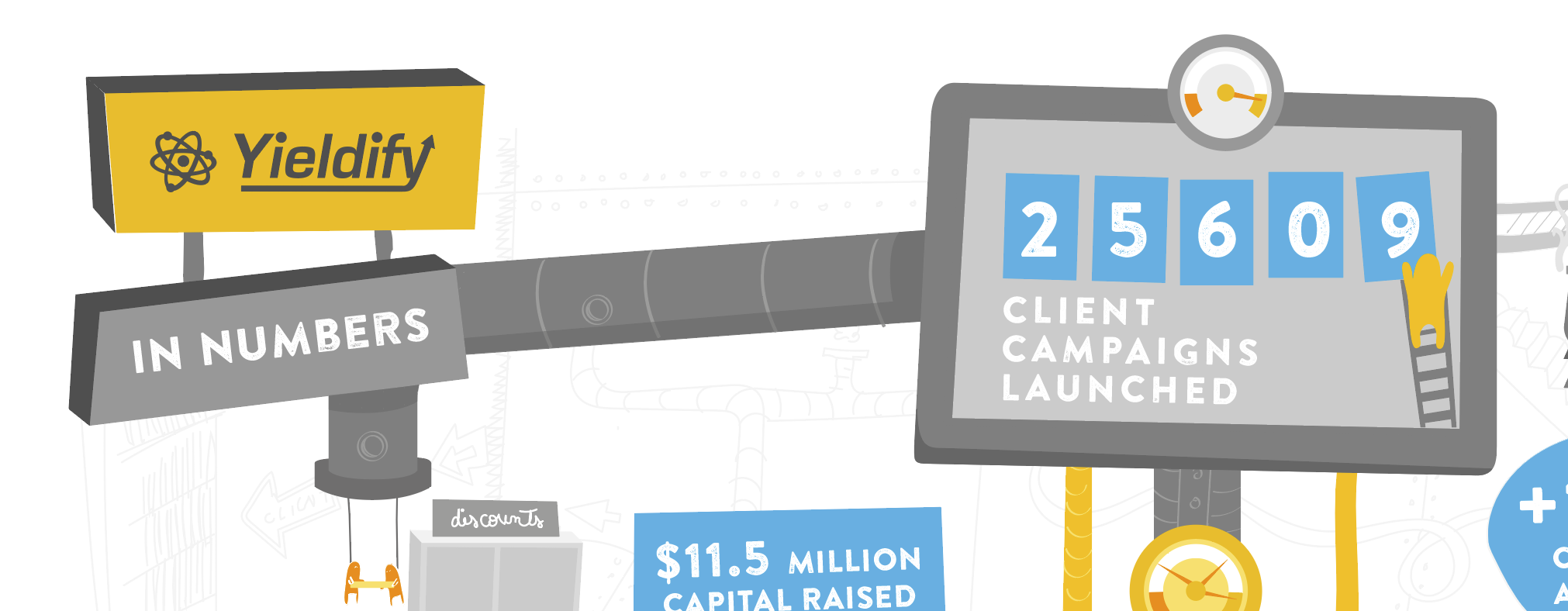 How Yieldify Grew by 110% in 2015 by Making Every Interaction Count