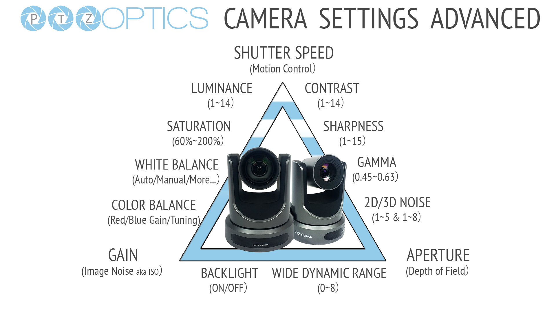 Live_Streaming_Camera_Settings.png