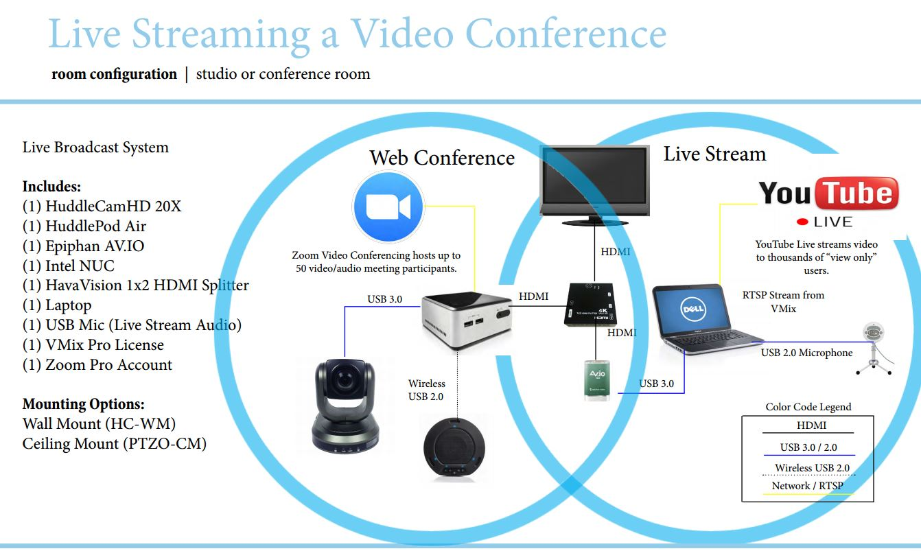 Live_Streaming_a_video_conference_on_YouTube_Live