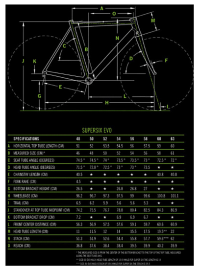 CANNONDALE SuperSix EVO- Size Chart