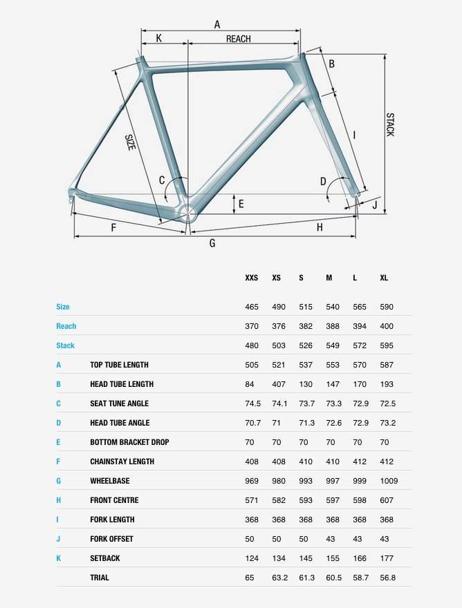Swift Carbon Ultravox - Size Chart