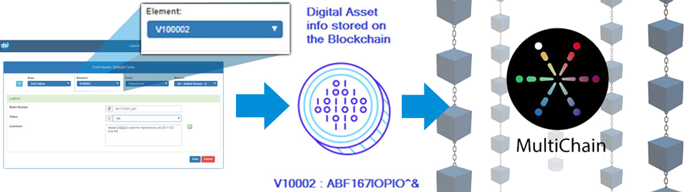 <i>e</i>Forms Blockchain Diagram