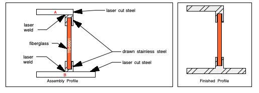 thermal steel fiberglass thermal break
