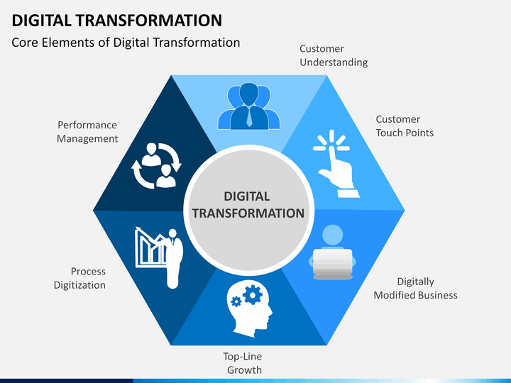 digital-transformation-1