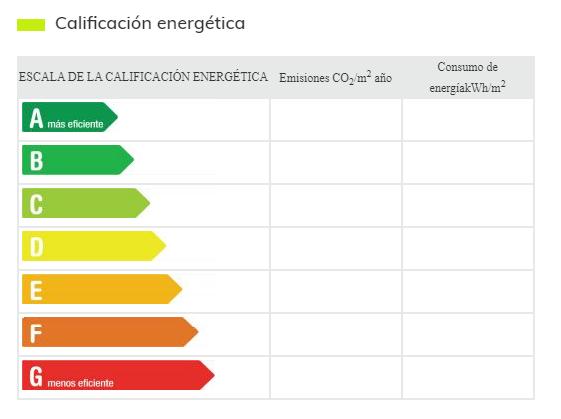 certificado-eficiencia-energetica-sevilla