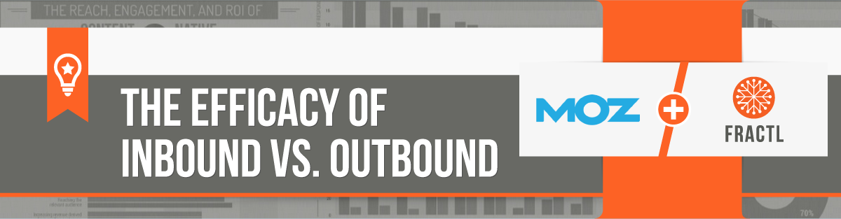 , The Efficacy of Inbound vs. Outbound Marketing