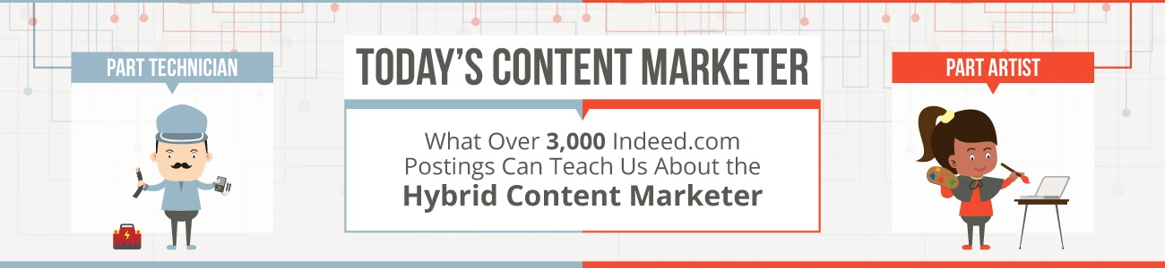 Today's Content Marketer: Part Technician, Part Artist. What Over 3,000 Indeed.com Postings Can Teach Us About the Hybrid Content Marketer.