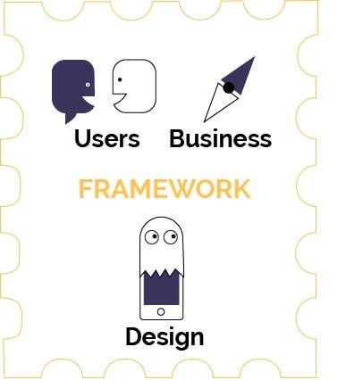 Uso de frameworks