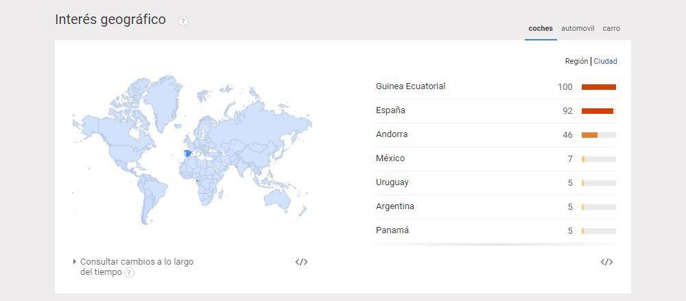 Interés geográfico en Google