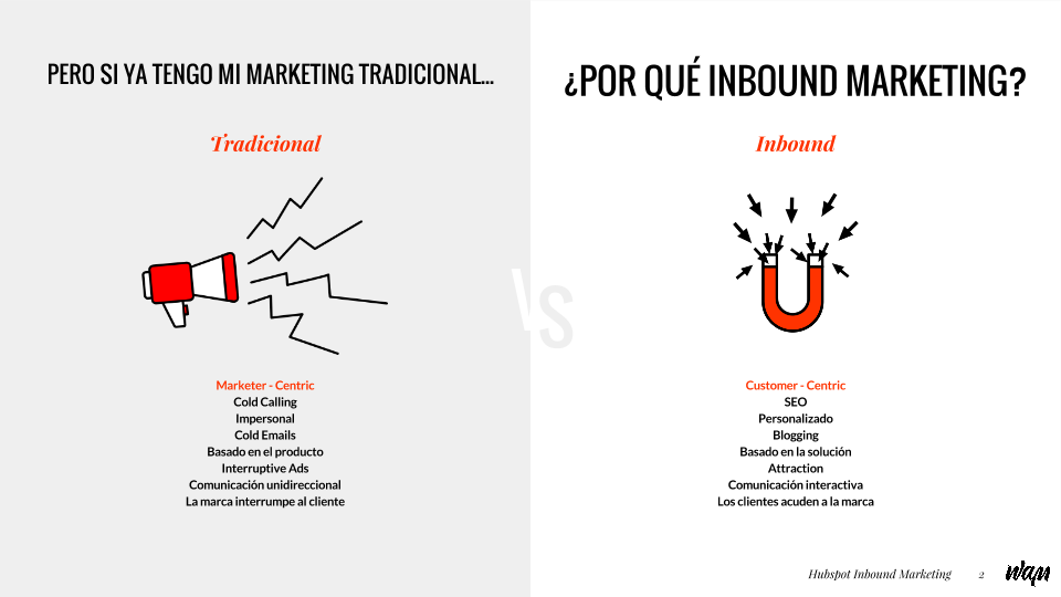 WAM Inbound Marketing 2015-05.png