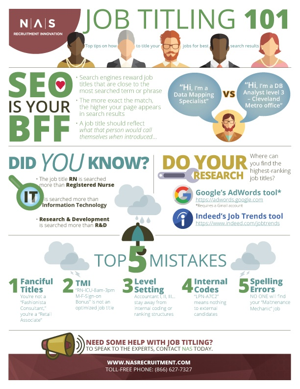 PR-11759_Infographics_JobTitling.jpg