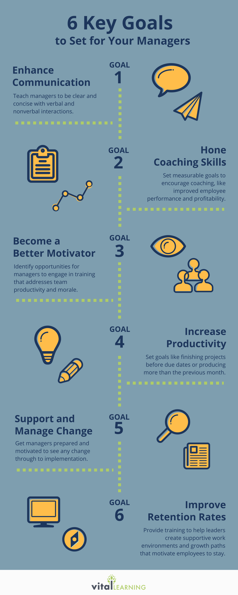 professional development goals to set for your managers 4 increase productivity among the many professional development goals