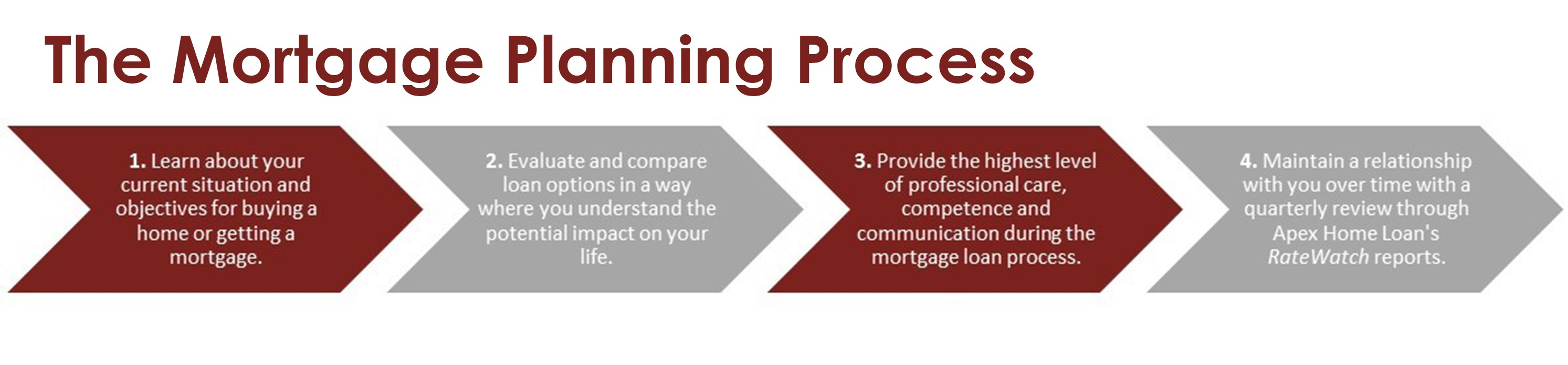 mortgage_planning_chevron 1jpg