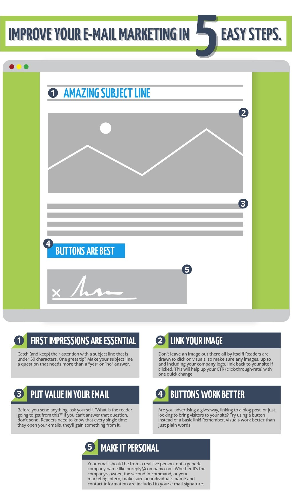 Improve E-mail Marketing Infographic