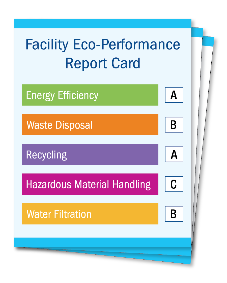 Facilities Management Eco-Performance Report Card