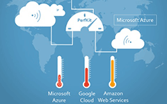 Google Perfkit Sets 'Benchmark' For Cloud Applications. WHAT'S NEXT?