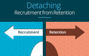 The Case For Detaching Recruitment From HR & Retention Management