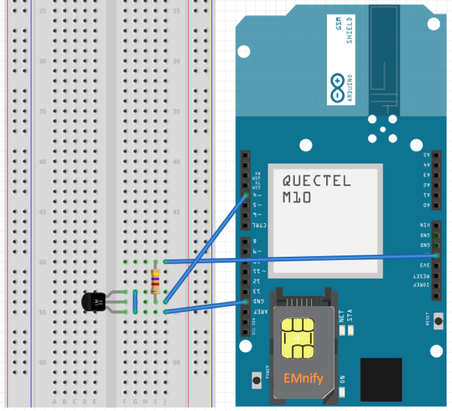 EMnify IoT Labs: Transmitting sensor data via USSD