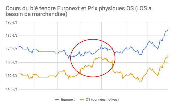 Euronext-OS-cas1