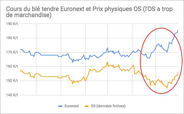 Euronext-OS-cas2
