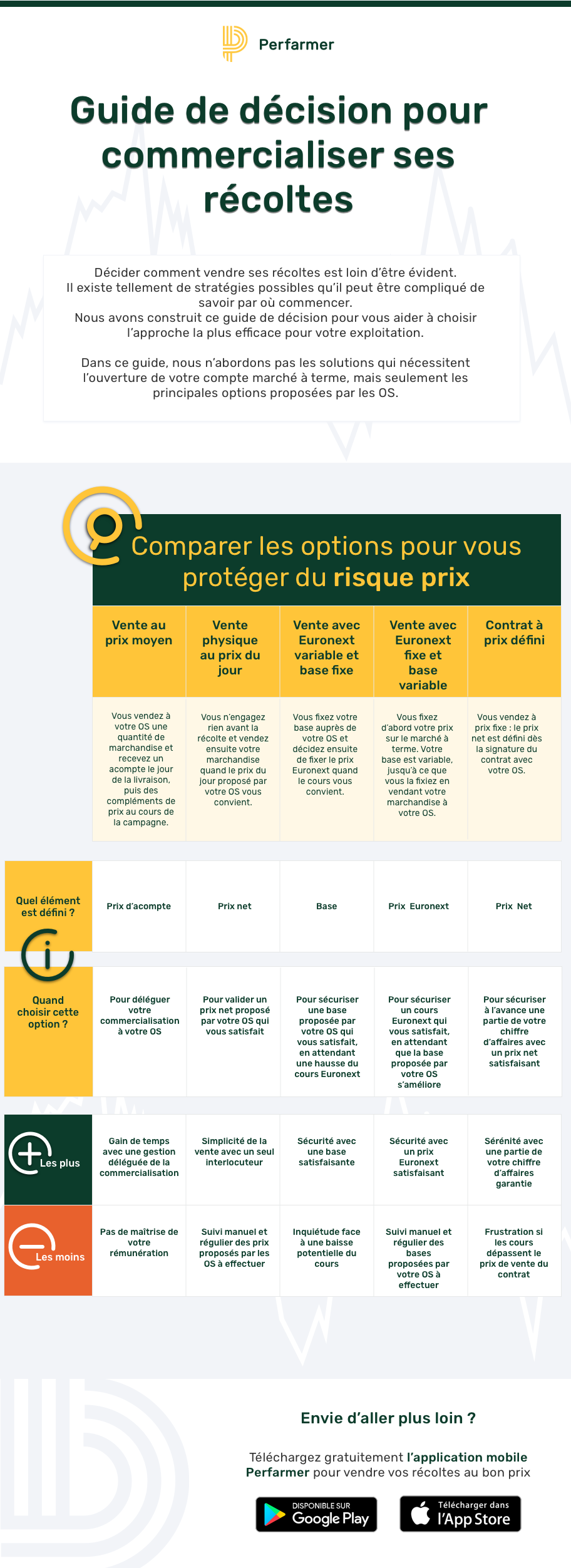 Guide-de-decision-commericalisation-Perfarmer