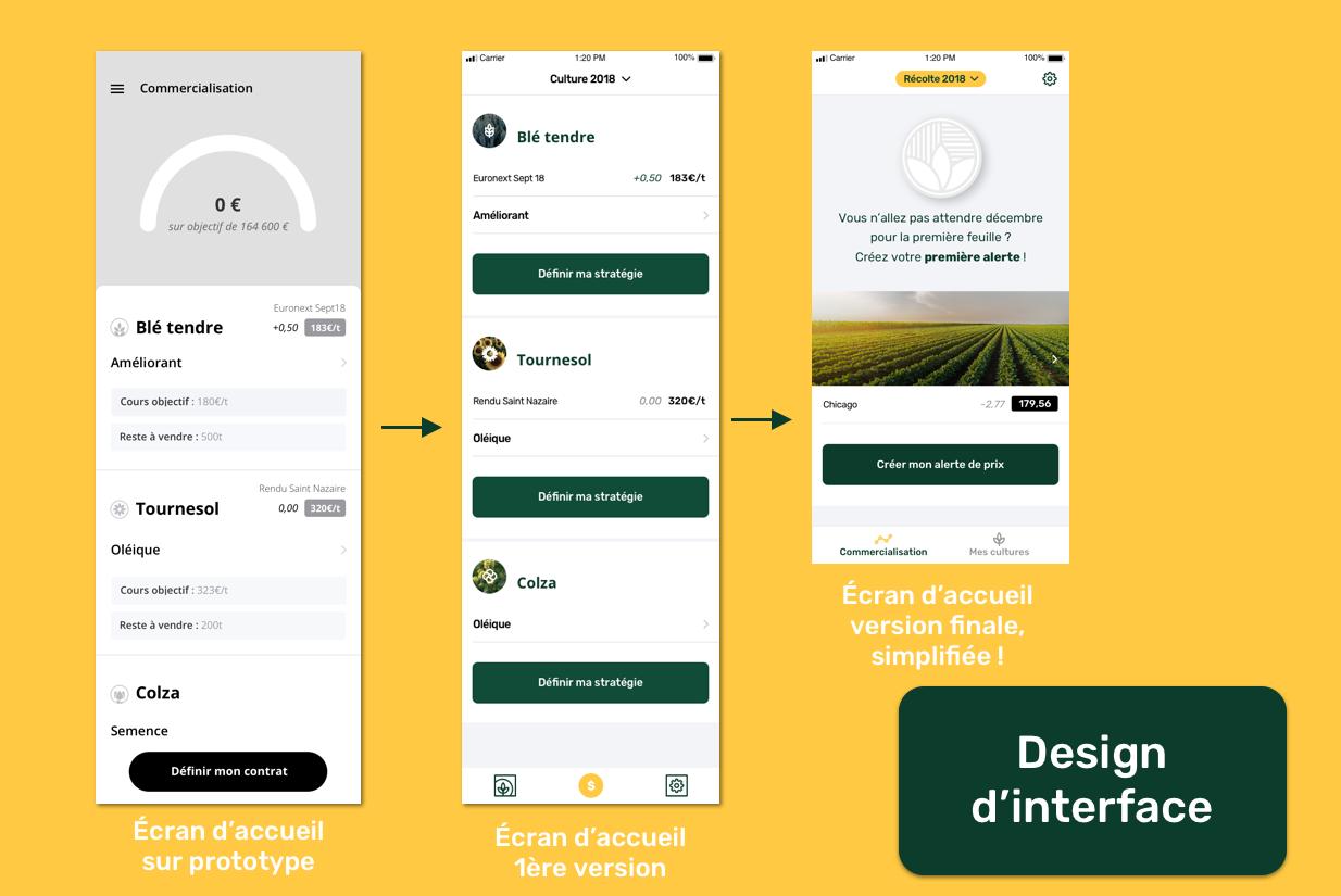 design-interface
