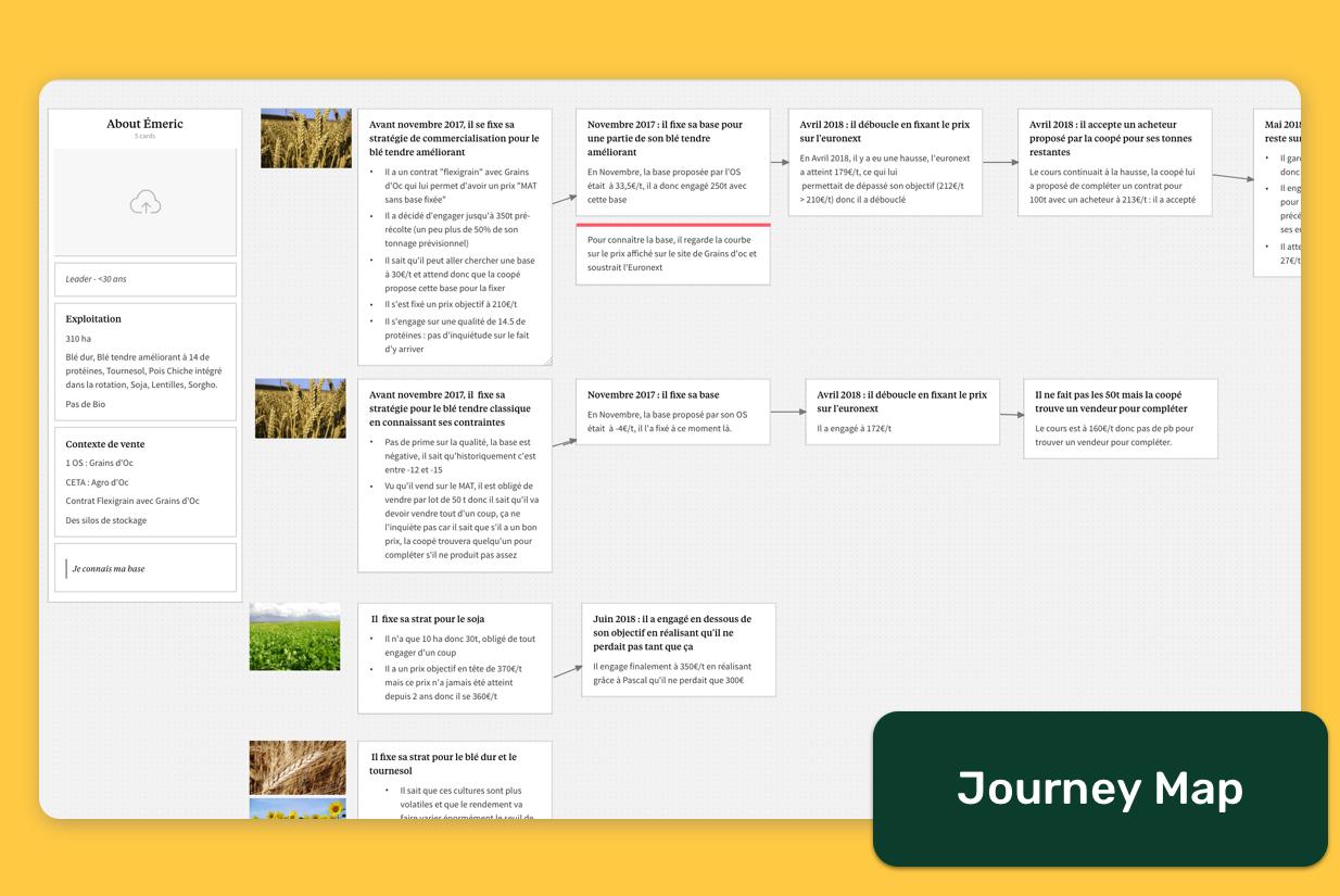 journey-map-1