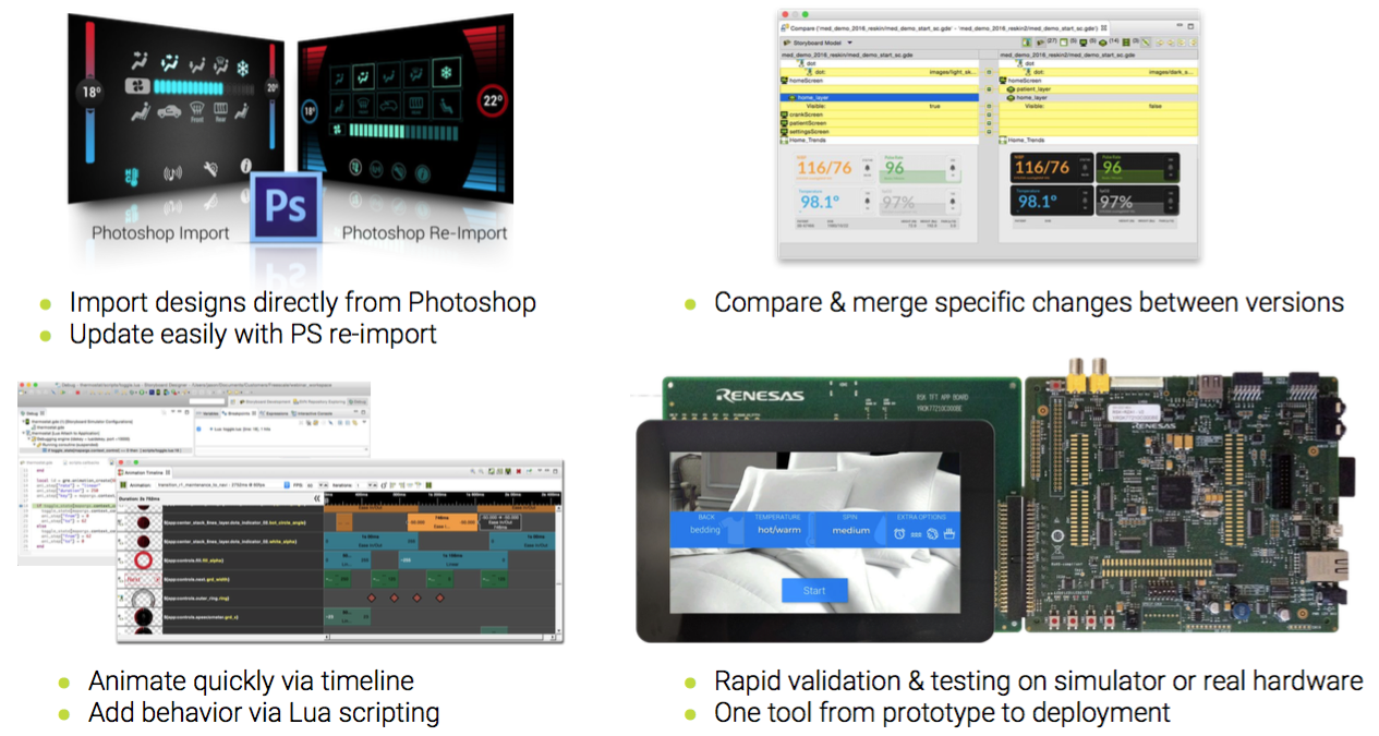 Crank Storyboard vs  Qt: Which software is better for embedded GUI