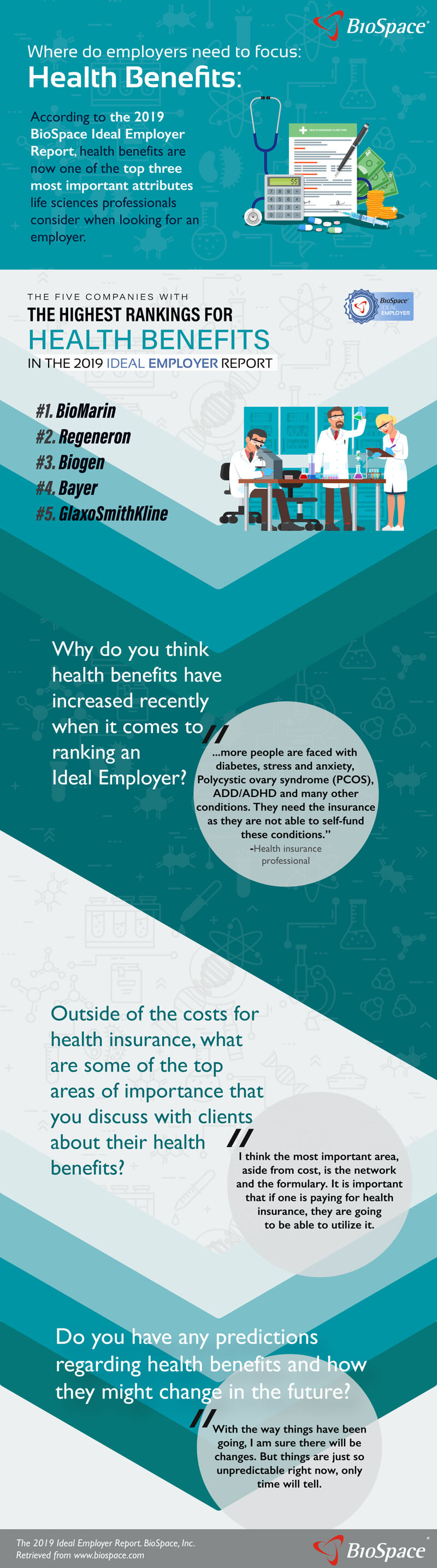 Click to download the ideal employer report.