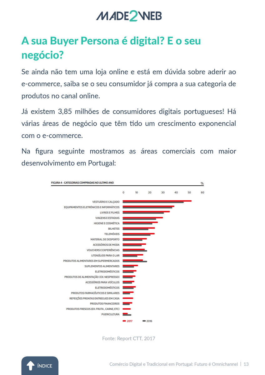 exemplo-de-pagina-do-ebook-2