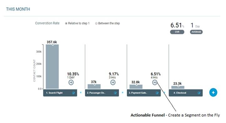 Actionable-Analytics-Screeshot