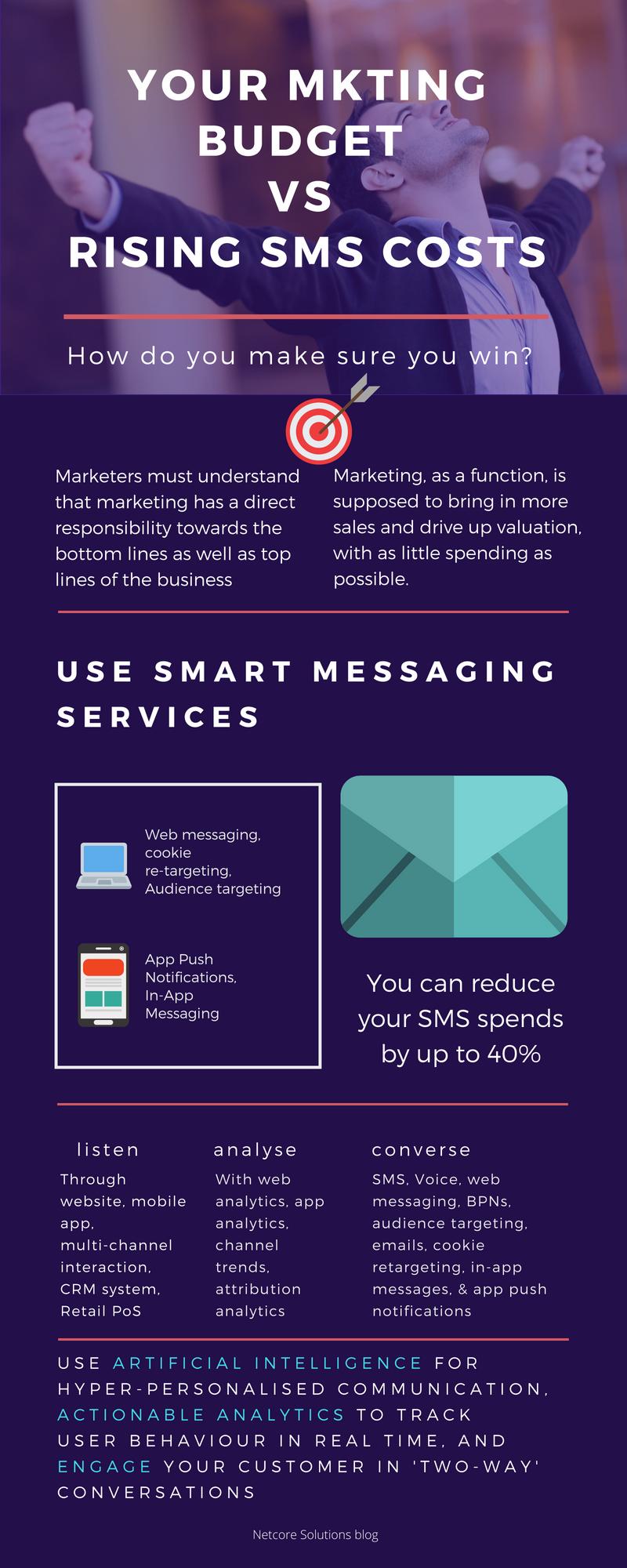 SMS-webinar-blog-infographic