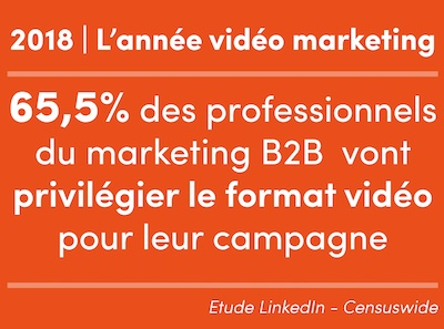 video marketing 65pourcent-02