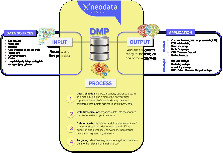 wiki-dmp-01