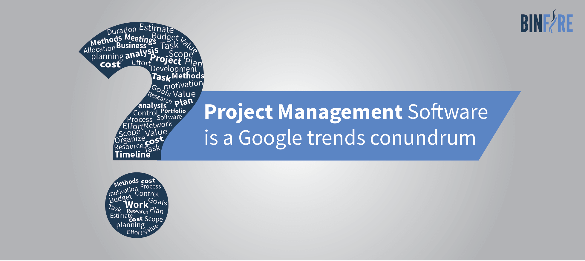 Project management software is a google trends conundrum