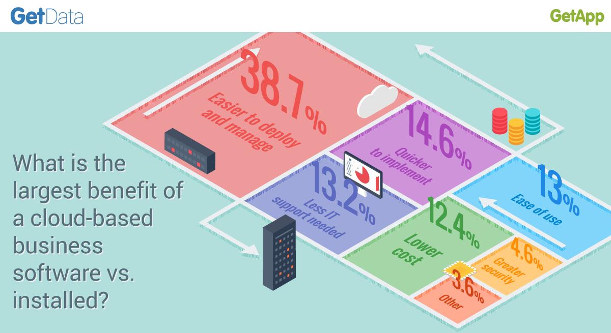 GetData-SaaS_infographic