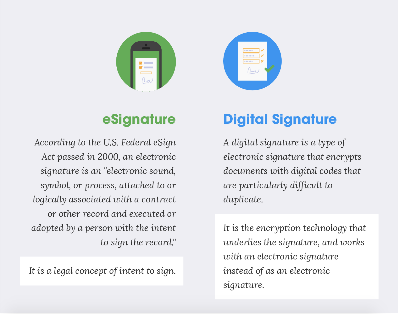 An image that explains the difference between eSignatures and Digital Signatures, via SeamlessDocs.