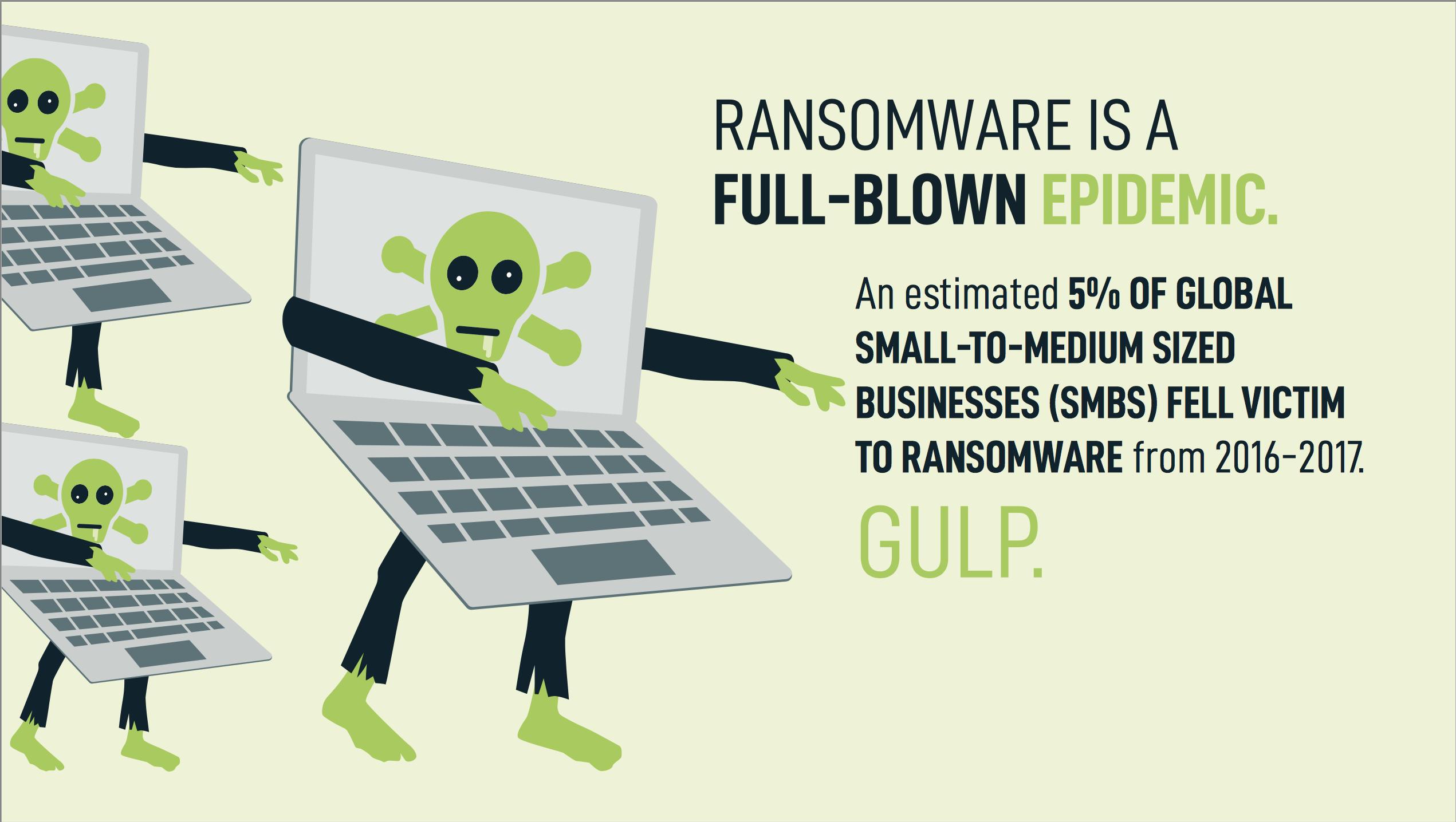 10 Ransomware statistics