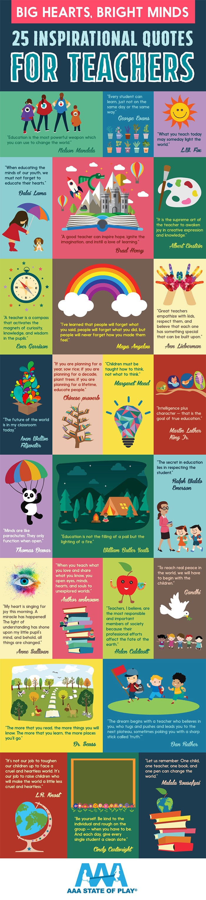 25 Inspiring Quotes Teachers Always Need To Hear Infographic