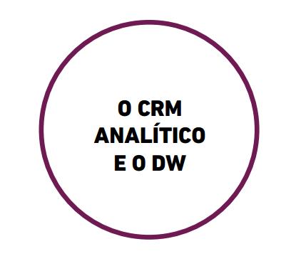 O CRM Analítico e o DW