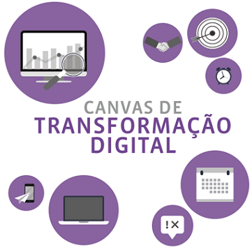 Como utilizar o Canvas de Transformação Digital - Blog MJV