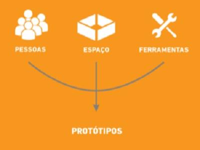 Mudana_estrutural_TI_Bimodal.jpg
