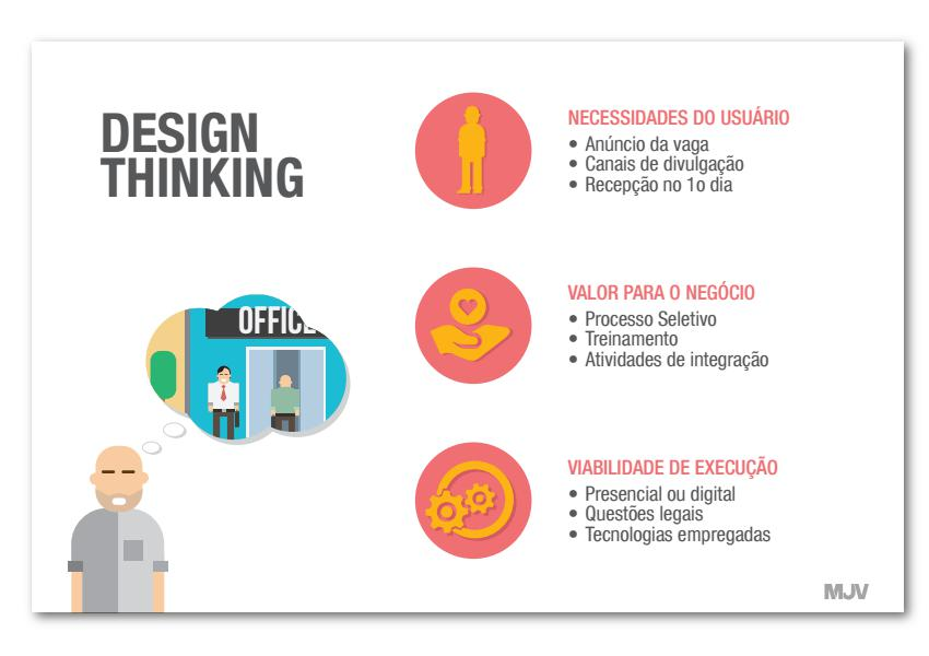O pensamento do Designer e os negócios - Blog MJV
