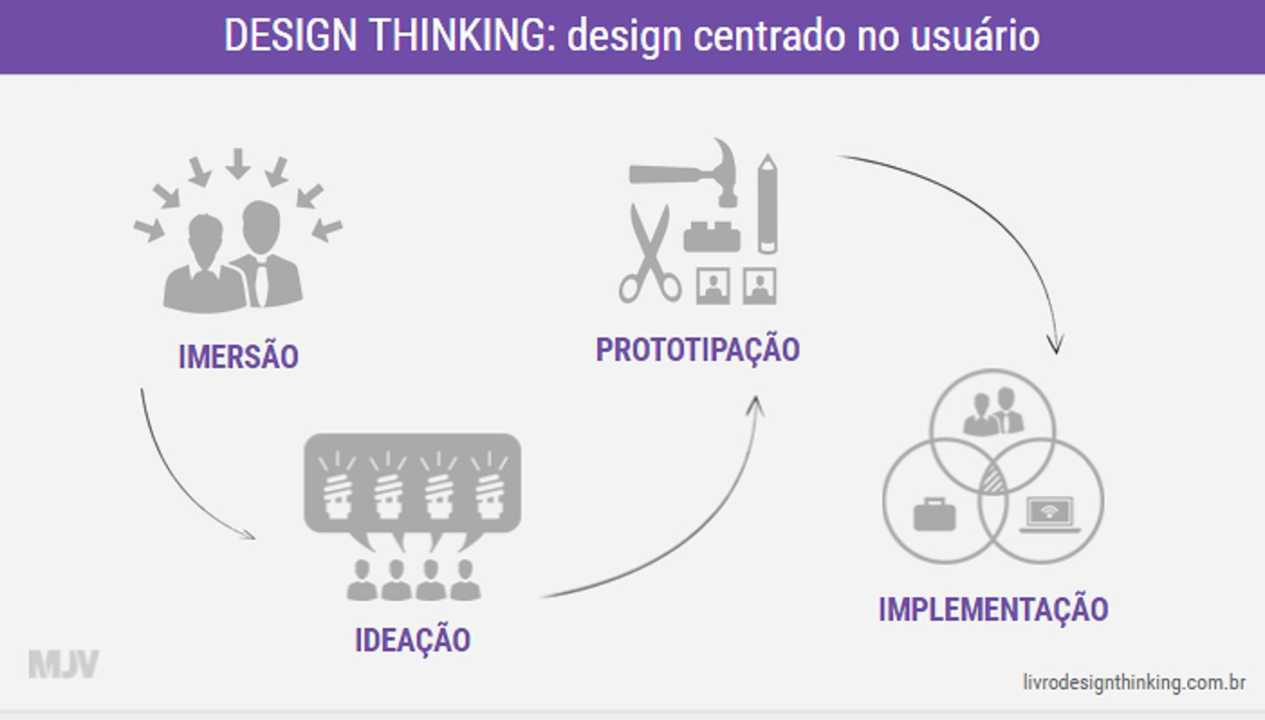 Design_Thinking_-