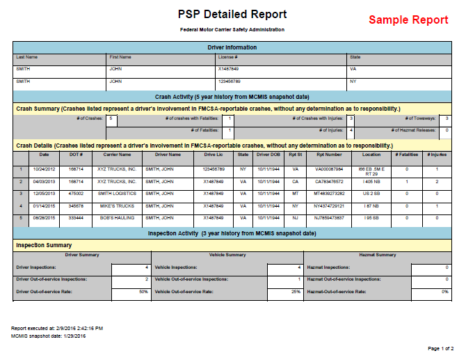 psp-detailed-report.png