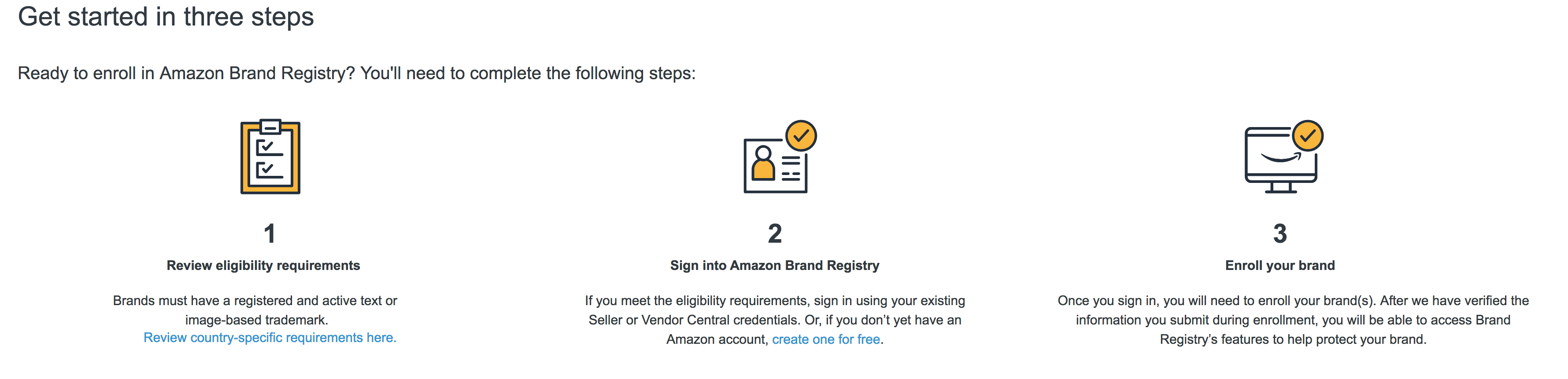 Amazon Brand Registry Steps