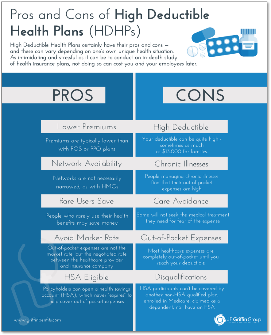 ppaca pros and cons